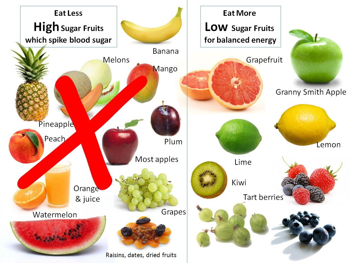 healthy fruits for diabetic patients it was a run by fruiting